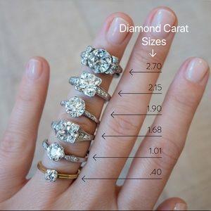 Jewelry - ✨Jewelry Size Guides✨